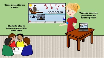 BUNDLE Ovejas Vs. Pingüinos. Spanish PowerPoint Vocabulary Games for LA ROPA