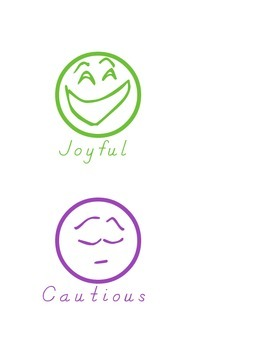 Over 50+ Faces / Icons to express feelings and emotions