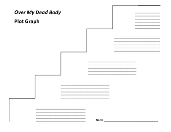 Over My Dead Body Plot Graph - Kate Klise (43 Old Cemetery Road, #2)
