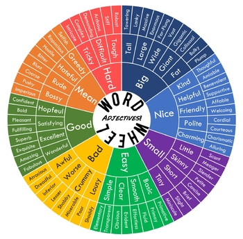 Over Used Adjectives Word Wheel!