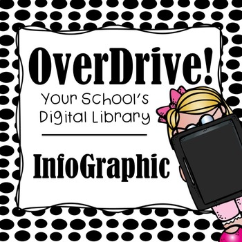 OverDrive Digital Library InfoGraphic (4th Grade and Older)