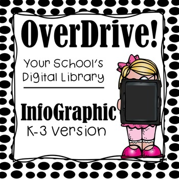 OverDrive Digital Library InfoGraphic (K-3rd)
