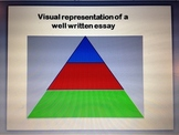 Overview of 8th Grade Writing Assessment
