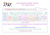 Overview of Dancing Through Phonics