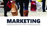 Introduction To Marketing Principles