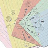Overview of Nonverbal Communication Lesson Plan & Prezi