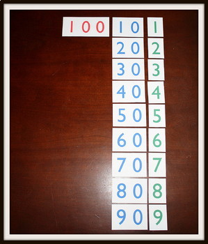 Overview of Numbers in Base 10 Lesson