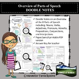 Overview of Parts of Speech DOODLE NOTES