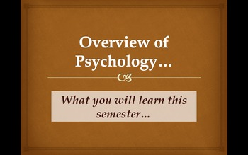 Overview of Psychology Topics