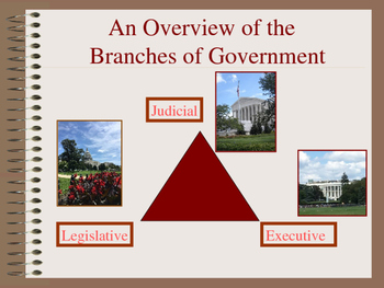 Overview of the 3 Branches of U.S. Government Designated by Constitution
