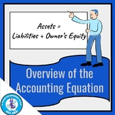 Overview of the Accounting Equation