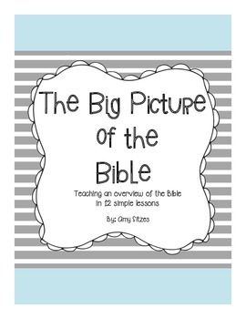 Overview of the Bible Curriculum