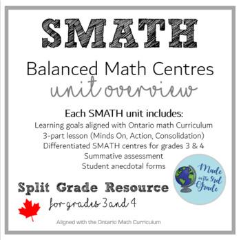 Overview on SMATH Balanced Math Centres