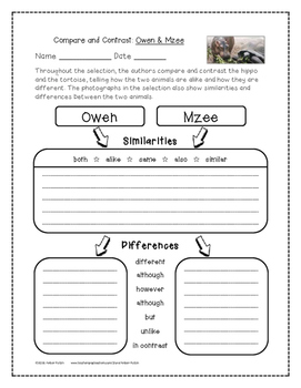 Owen and Mzee Supplemental Activities 4th Grade Journeys Unit 5, Lesson 24