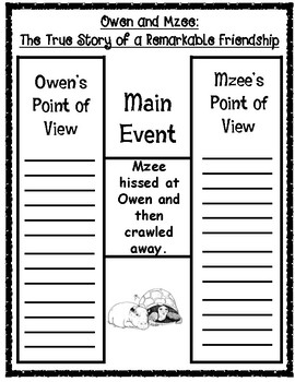 Owen and Mzee The True Story of a Remarkable Friendship Point of View Organizers