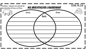 Owen and Mzee: The True Story of a Remarkable Friendship Venn Diagram