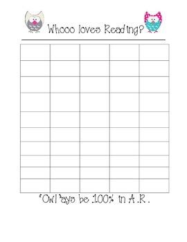 Owl AR Chart