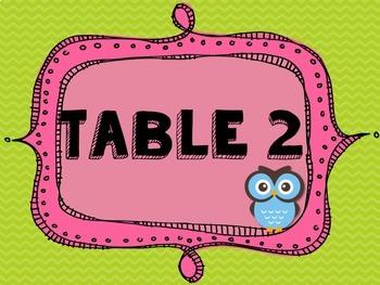 Owl Theme Classroom Pack 2 (Editable}
