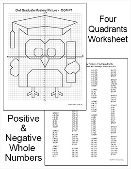 End of the Year Coordinate Graphing Ordered Pairs Mystery Picture - Owl Graduate