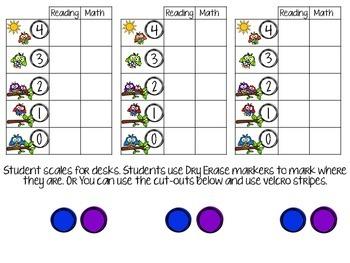 Owl Marzano Learning Scale
