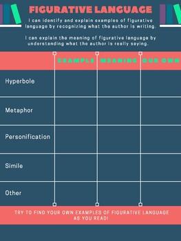 Owl Moon Figurative Language STEAM Unit
