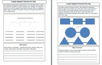 Owl Moon Jane Yolen Common Core Reading Comprehension Unit Study