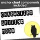 Owl Moon: Mini-Lessons Using Illustrations to Teach Mood,