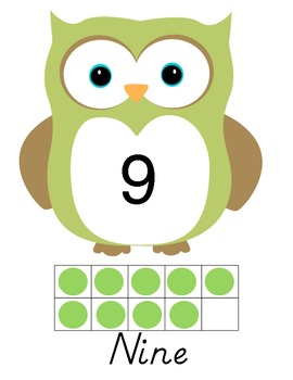Owl Numbers