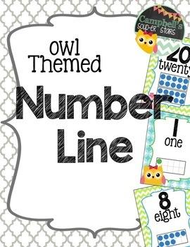 Owl Theme Bundle