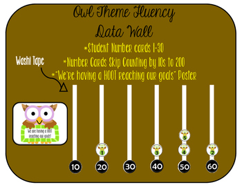 Owl Theme Fluency Data Wall