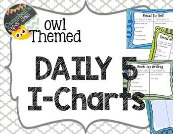 Owl Theme {I-Charts}