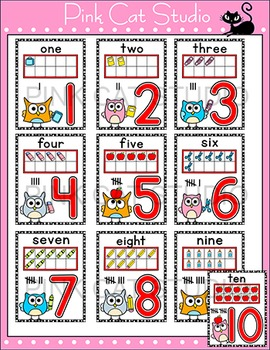 Owl Theme Numbers Posters