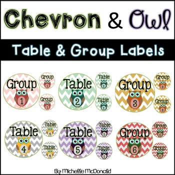Owl Theme Table & Group Labels