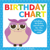 Owl Themed Birthday Chart and Birthday Certificate