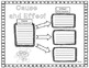 Owl Themed Common Core Reading Informational Text Graphic Organizers for 4th Gr.