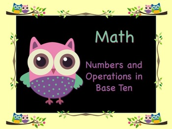 Owl Themed Kindergarten Common Core Posters English Language Arts & Math