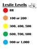 Owl Themed Lexile Level Labels