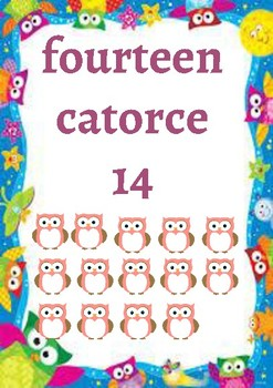 Classroom Decor-Owl Themed Numbers Poster