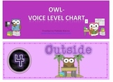 Owl--Voice Level Chart