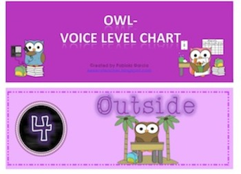 Owl--Voice Level Chart