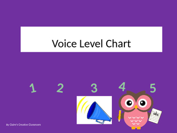 Owl Voice Level Chart