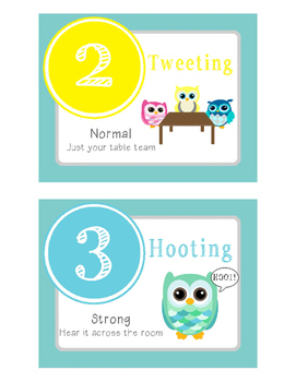 Owl Voice/Noise Levels - Turquoise Posters