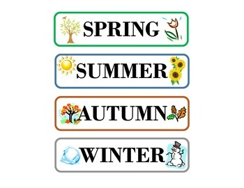 Owl Weather Chart! Owl Bulletin Board! Owl Theme! Owl Decor!