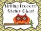 Owl Writing Process Status Chart