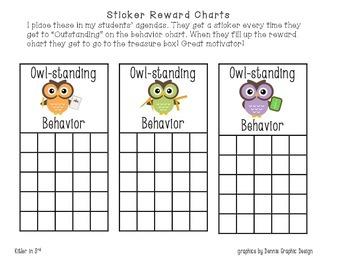 Owl-standing Behavior