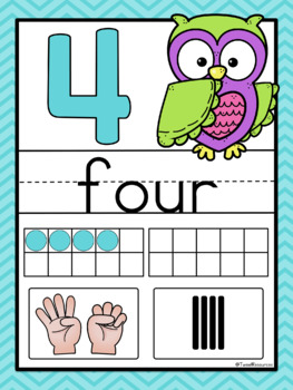 Numbers, Colors and Shapes Posters {Owls and Chevron Decor Theme}