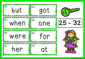 Oxford Word List (OWL) 1 - 100 Sight Words Wall Posters