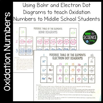 Oxidation numbers by crazysciencelady teachers pay teachers urtaz Images