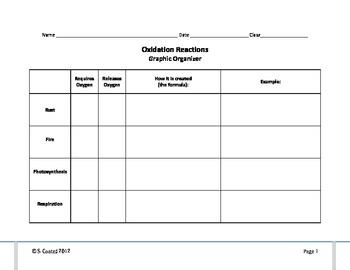 Oxidation Reactions--Graphic Organizer