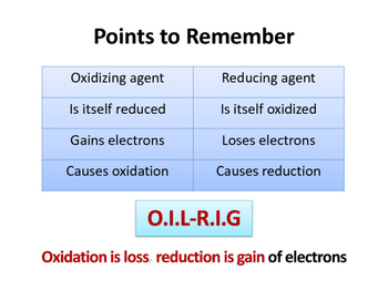 Oxidation Reduction Reaction (Redox) Fast facts (Presentation and Handout)